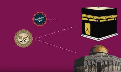 History of Al Aqsa Part 5 – The first Qiblah